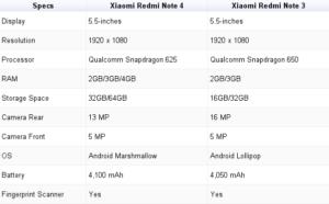 redmi 4 specification